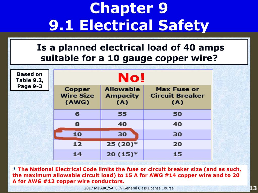 Electrical and RF Safety - ppt download