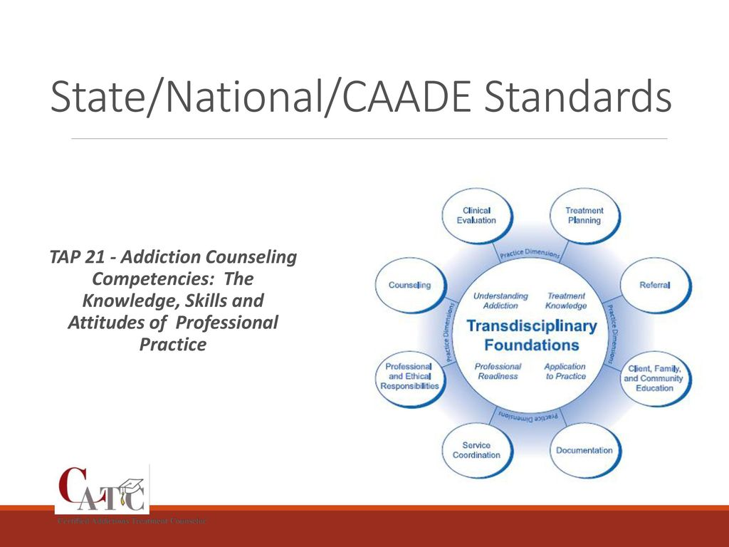 Certified addictions treatment counselor ppt download statenationalcaade standards 1betcityfo Images