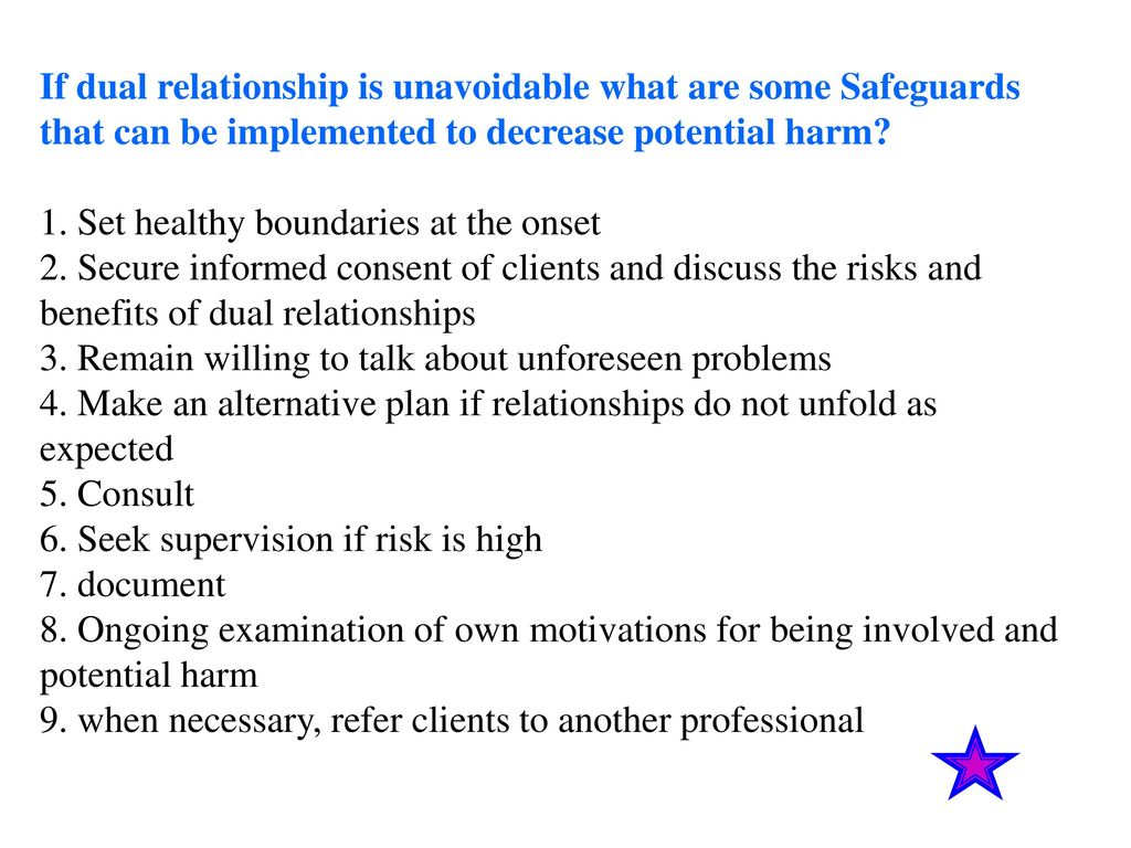 dual relationship and informed consent confidentiality