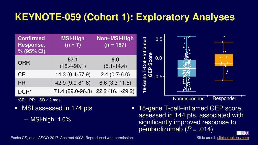Non randomized cohort study vs