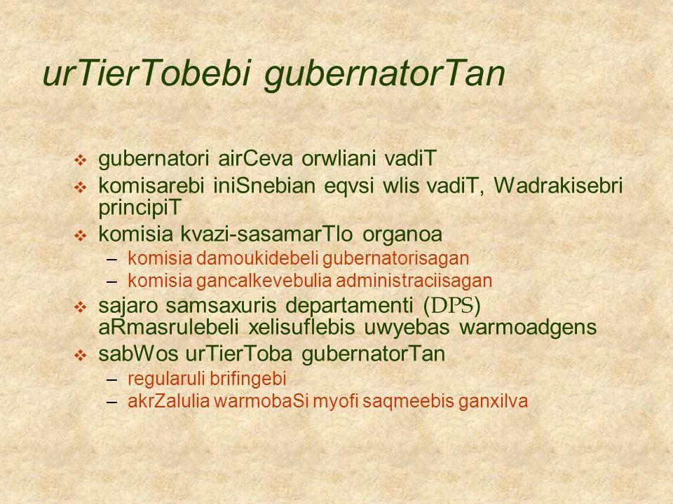 urTierTobebi gubernatorTan