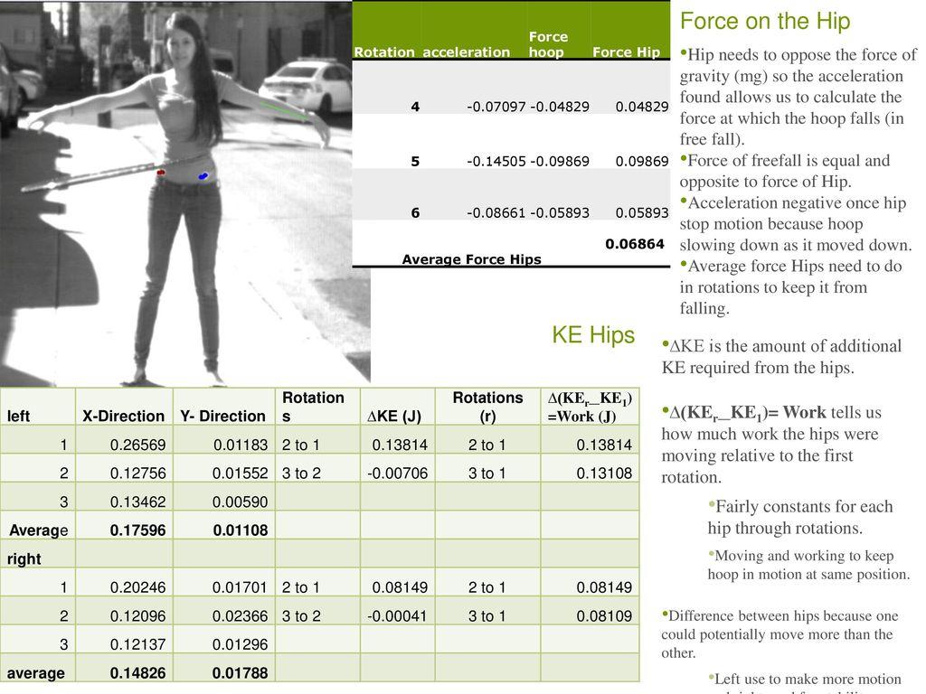 hoop force calculations