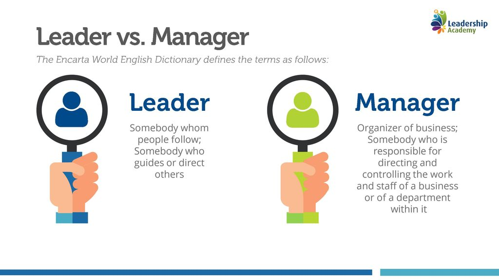 leader vs manager The manager's job is to plan, organize and coordinate the leader's job is to inspire and motivate learn the differences between management and leadership.
