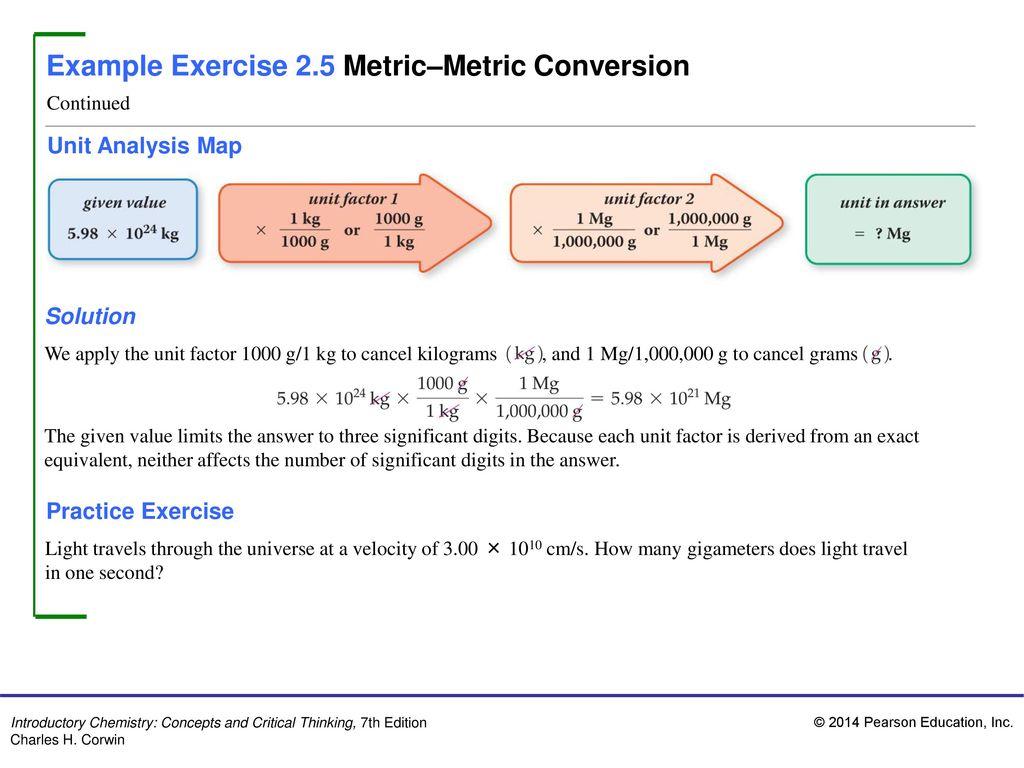 unit 7 exercise 2
