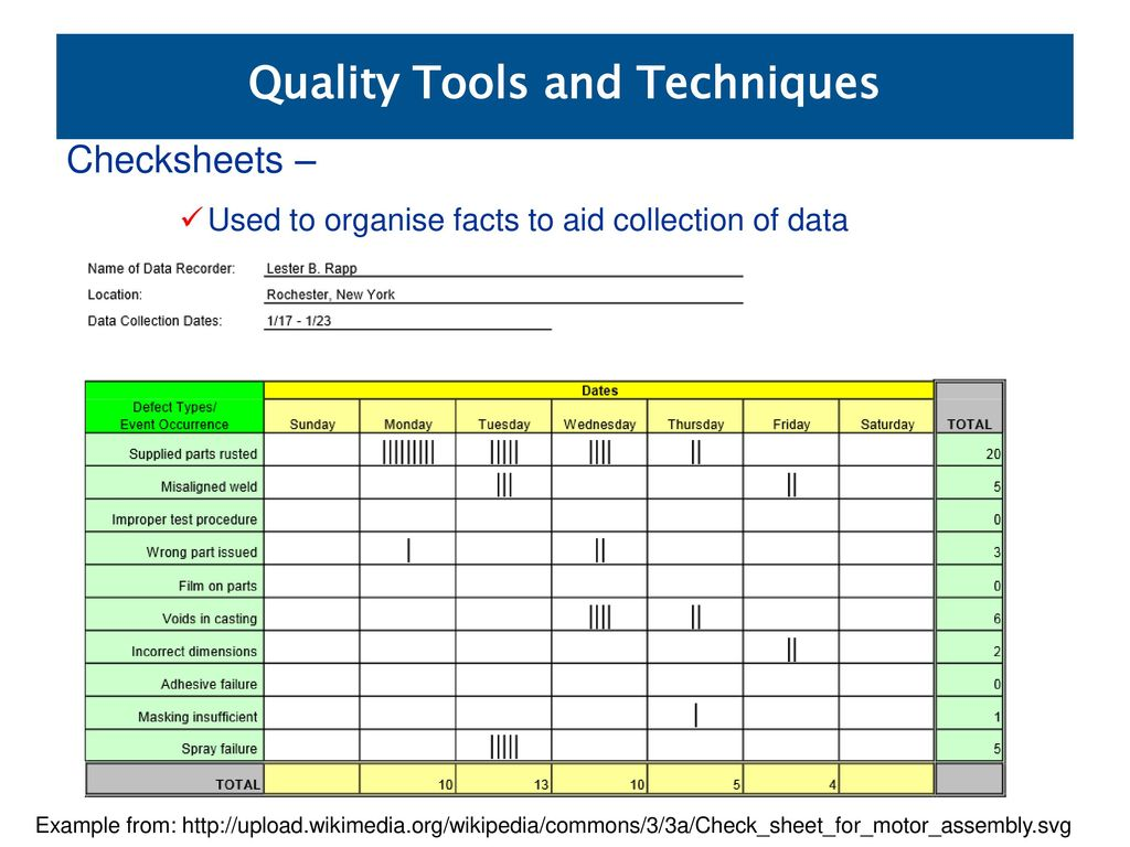 quality management tools and techniques Below is a list of basic tools for process improvement i use these tools when applying the pdsa cycle  other quality tools  ppap management software we send.