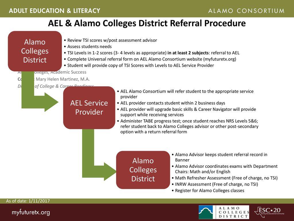 AEL Alamo Consortium (ESC-20) and Alamo Colleges District - ppt download