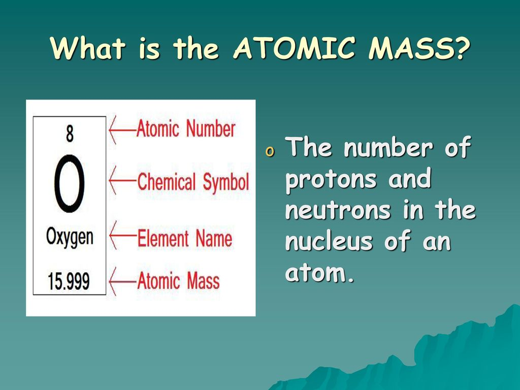 Introduction to the periodic table ppt download what is the symbol an abbreviation of the element name 7 what biocorpaavc Images