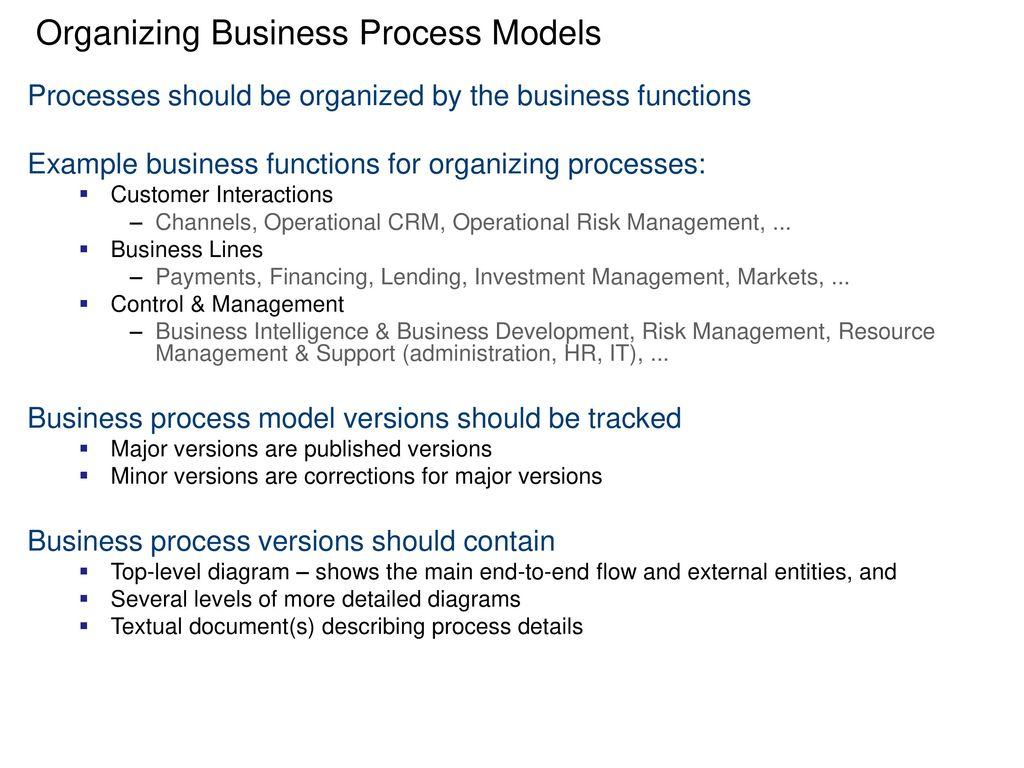 business process modeling ppt pictogram pen organizing business process models business process modeling ppthtml - Process Modeling Ppt