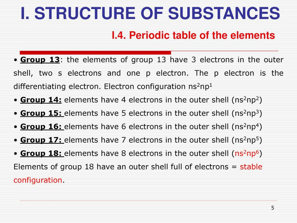 I structure of substances ppt download i structure of substances gamestrikefo Image collections