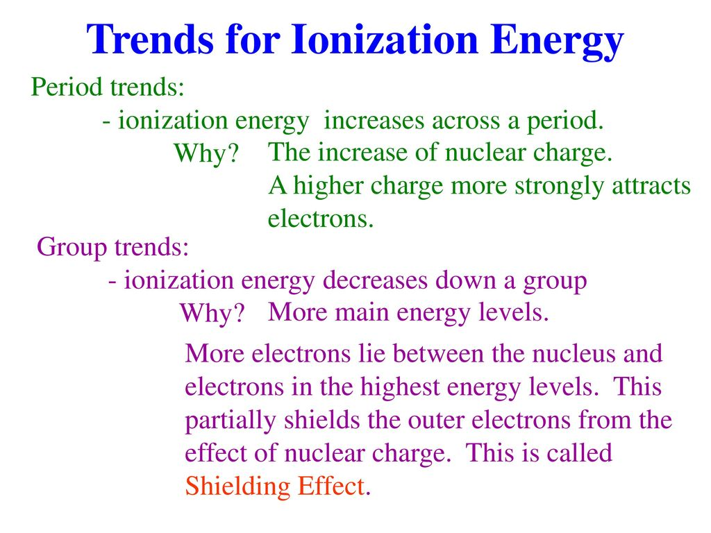 trends in ionization energy Ionization energy, electronegativity, and atomic size display characteristic trends on the periodic table plan your 60 minutes lesson in science or chemistry with helpful tips from rachel meisner.