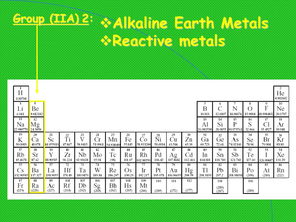 The periodic table ppt download 8 group iia 2 alkaline earth metals reactive metals urtaz Choice Image