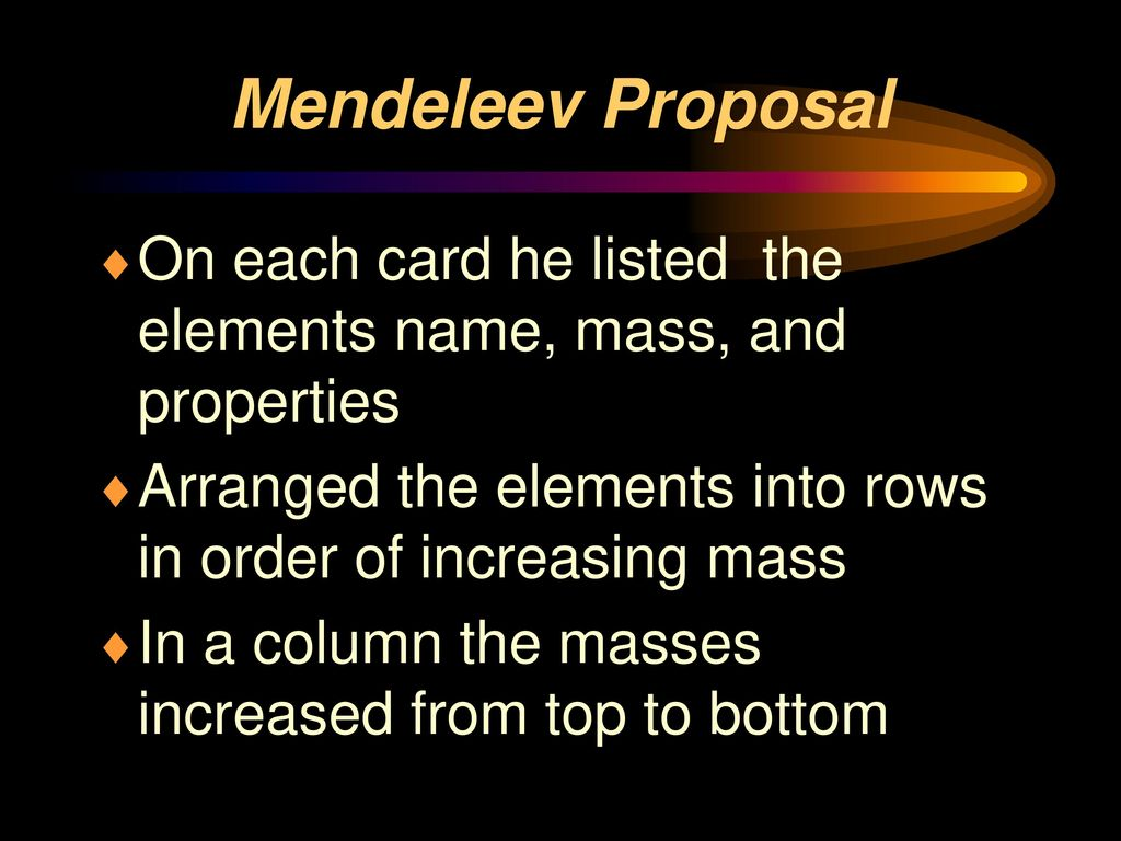 Differences between mendeleev and modern periodic table image differences between mendeleev and modern periodic table images differences between mendeleev and modern periodic table gallery gamestrikefo Images