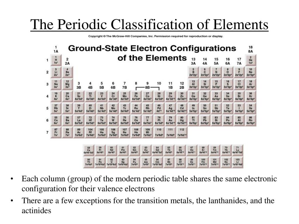The periodic table classification of elements video 9677578 periodic table of elements reading comprehension urtaz Choice Image