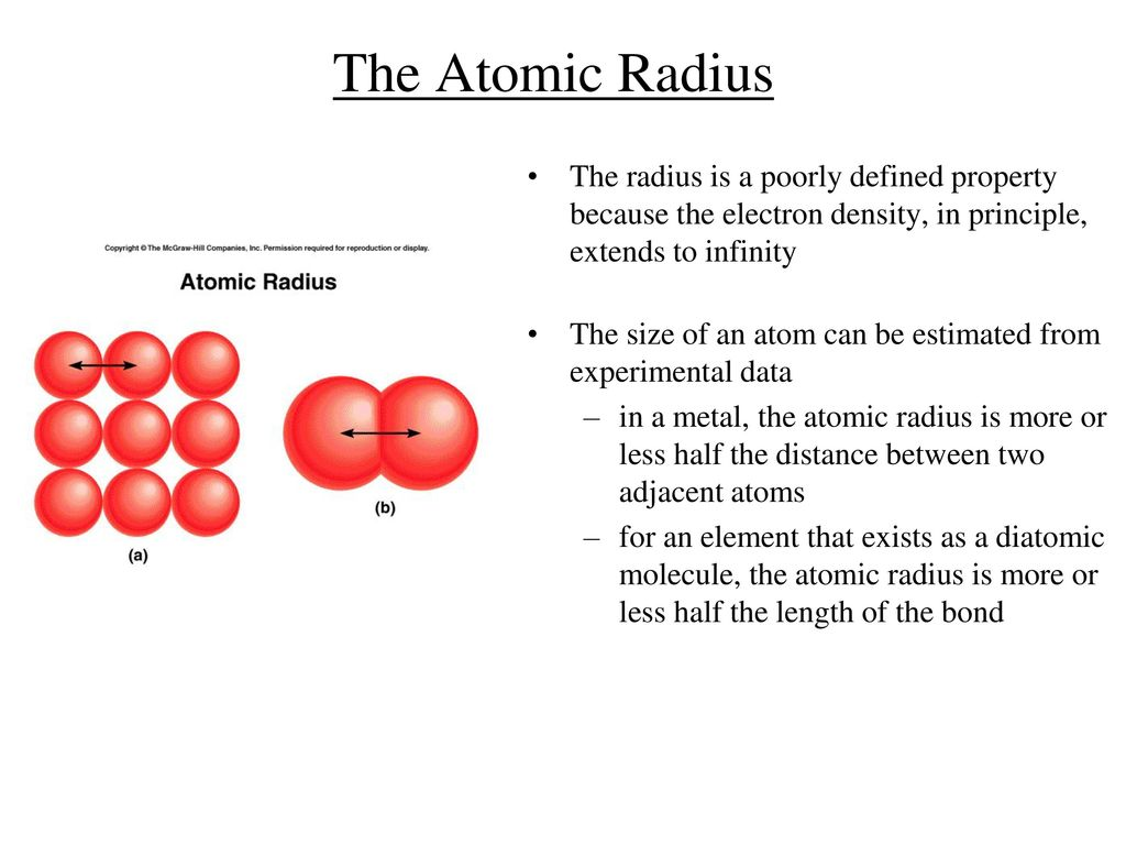 The periodic table ppt download the atomic radius the radius is a poorly defined property because the electron density in gamestrikefo Choice Image