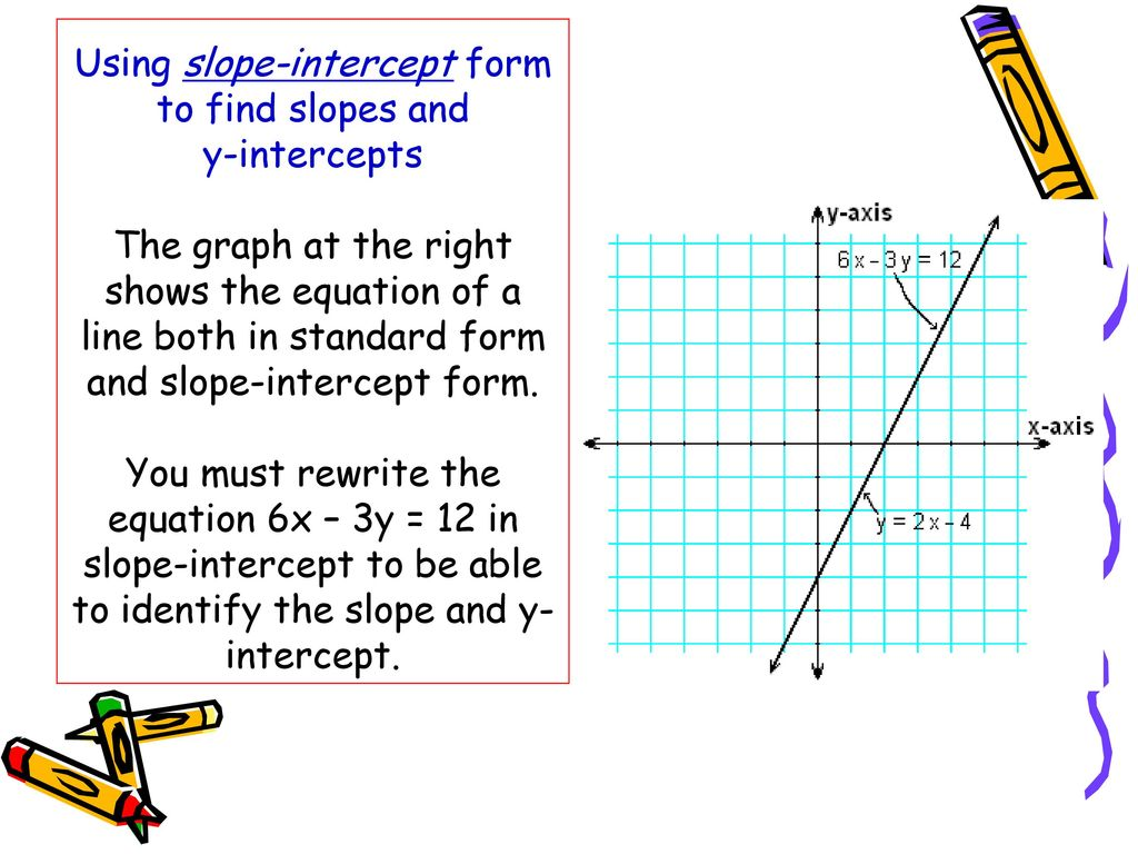 Writing and graphing linear equations ppt download using slope intercept form to find slopes and y intercepts the graph at the falaconquin