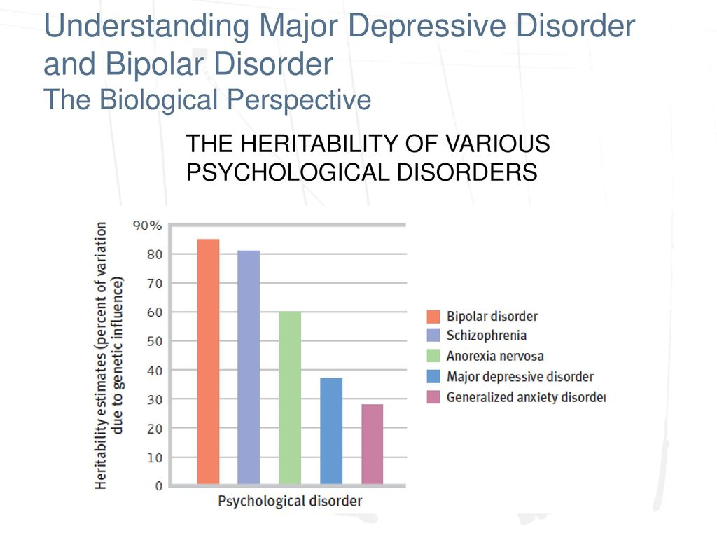 understanding bipolar disorder from the biological Common biology shared in schizophrenia and bipolar disorder  for the  classification, understanding, and treatment of major mental illness.