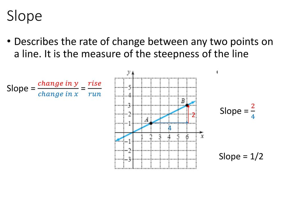 35 graphing linear equations in slope intercept form ppt download 35 graphing linear equations in slope intercept form 2 slope describes falaconquin