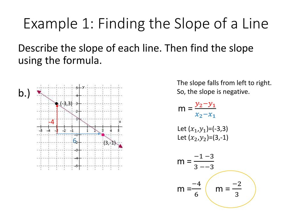 35 graphing linear equations in slope intercept form ppt download example 1 finding the slope of a line falaconquin