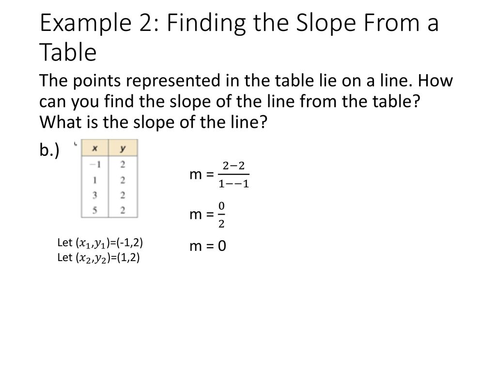 35 graphing linear equations in slope intercept form ppt download 8 example falaconquin