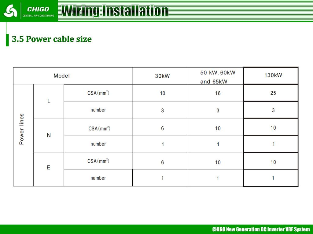 Wonderful Electrical Cable Size Chart xml file on mac