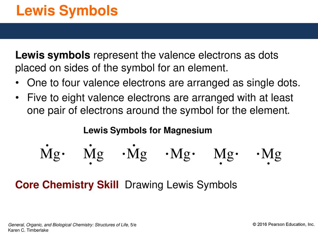 48 trends in periodic properties ppt download lewis symbols lewis symbols represent the valence electrons as dots placed on sides of the symbol buycottarizona Images