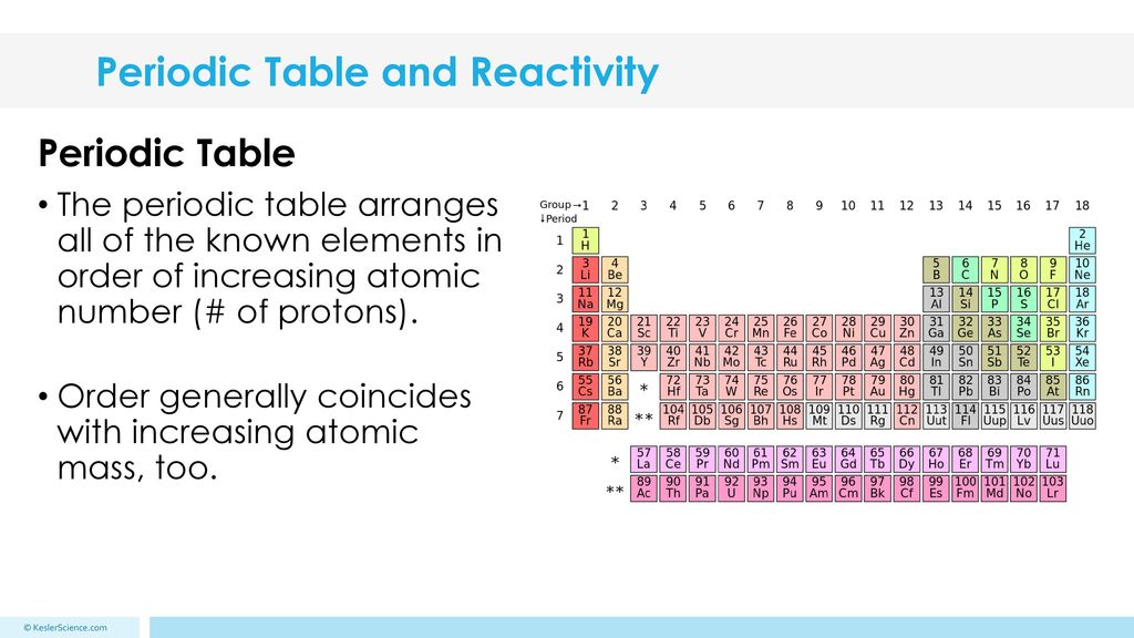Periodic table and reactivity ppt download periodic table and reactivity urtaz Choice Image