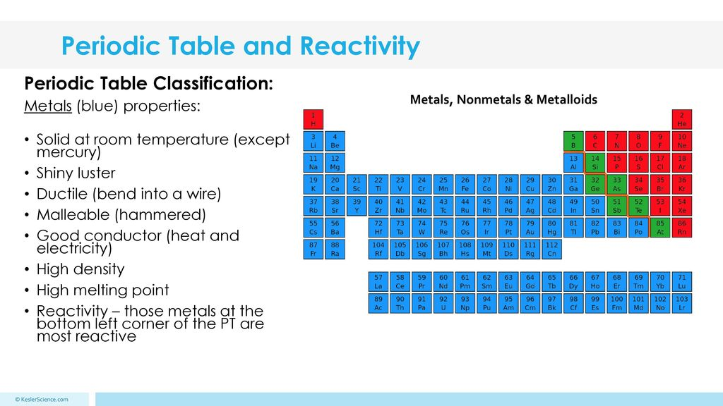 Periodic Table And Reactivity Ppt Download