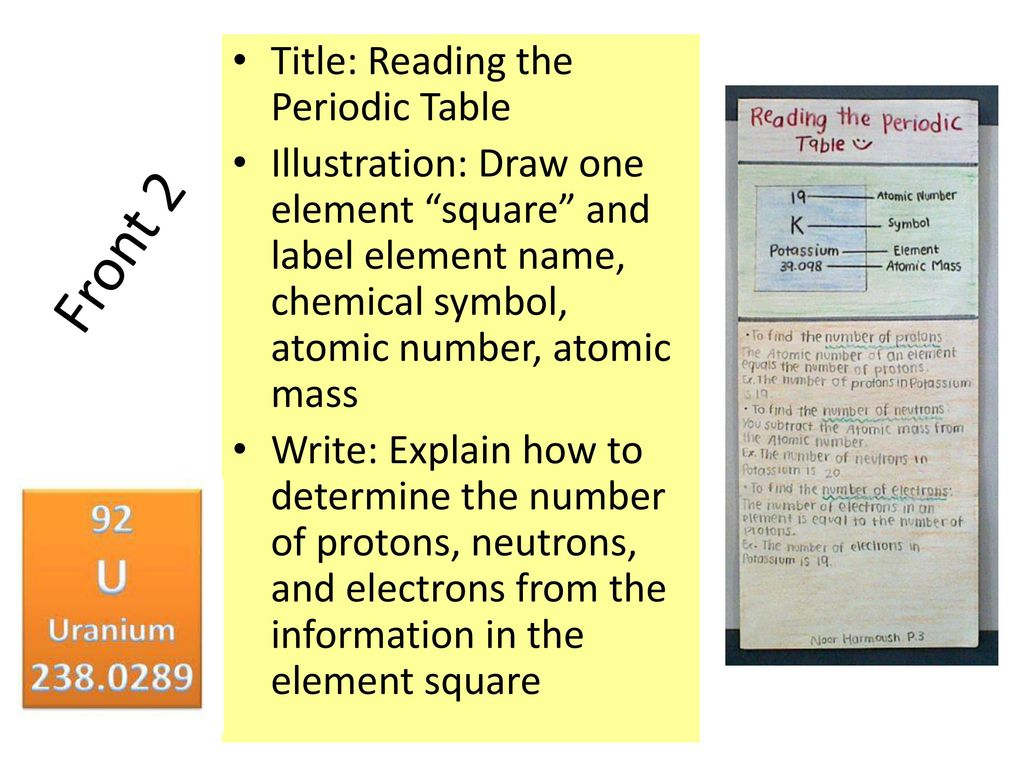 Periodic table brochure ppt download 4 front buycottarizona