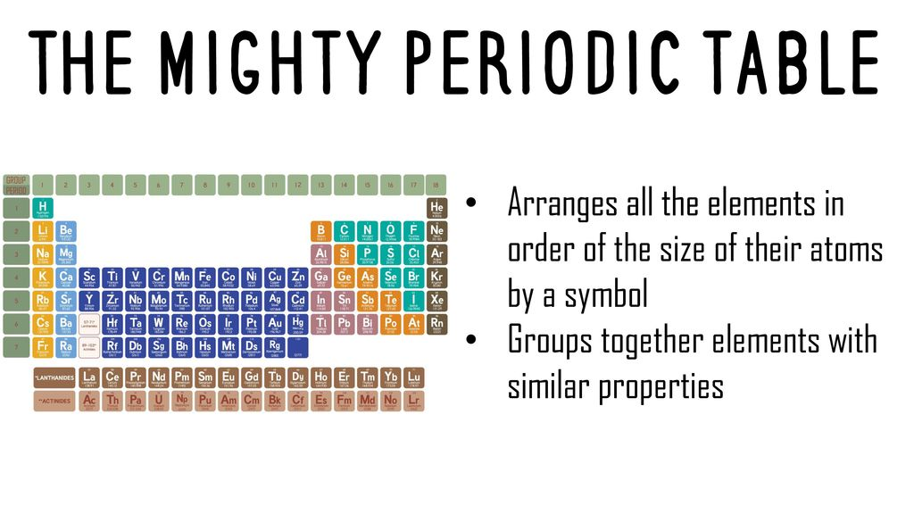 Texting101 what wordsphrases to the abbreviations in the text the mighty periodic table urtaz Choice Image