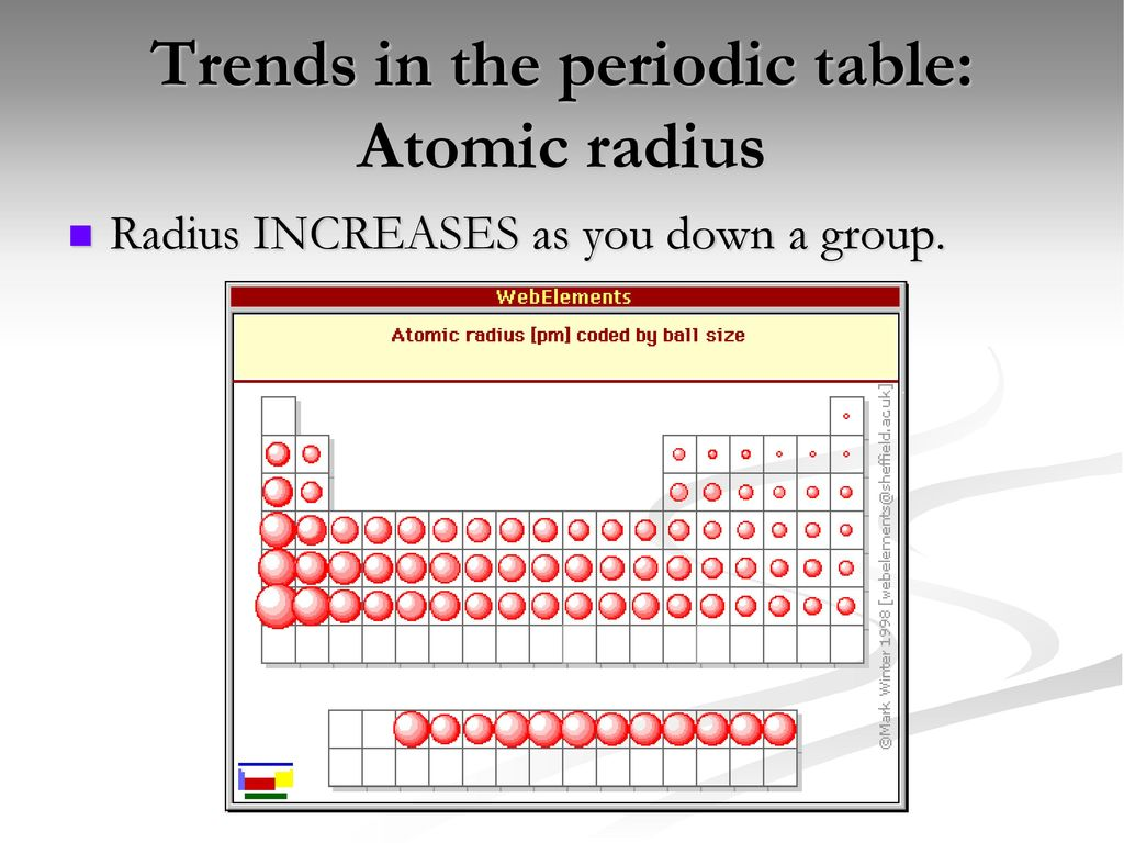 Across a period in the periodic table atomic radii images periodic trends the physical and chemical properties of the trends in the periodic table atomic radius gamestrikefo Choice Image