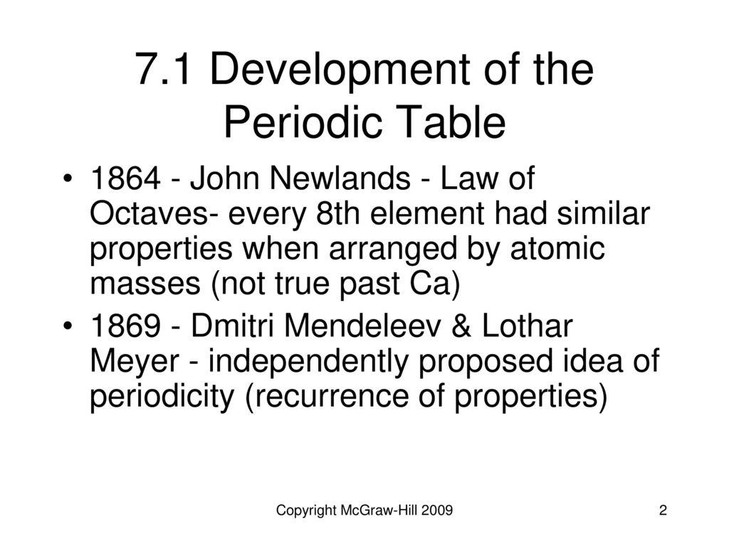 Dmitri mendeleev periodic table development choice image periodic table group 8a images periodic table images what is group 8a on the periodic table gamestrikefo Image collections