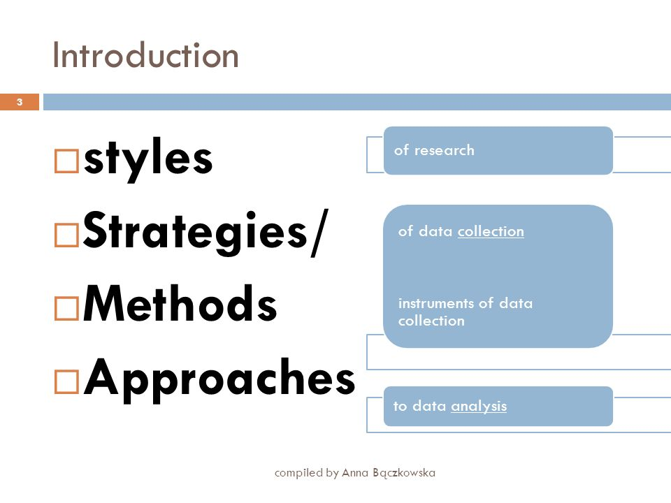 styles Strategies/ Methods Approaches Introduction