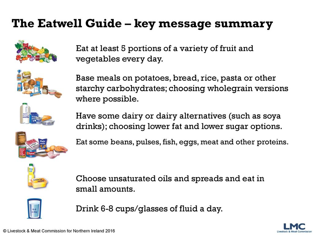 what is the eatwell guide