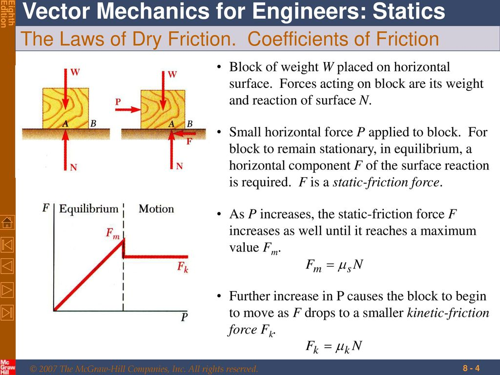 coefficients of friction Information sheet the friction model  friction acts tangentially along surfaces in contact, in the direction that opposes motion before sliding occurs.
