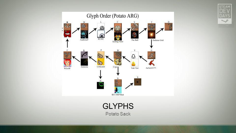 Glyphs Potato Sack Picture with caption