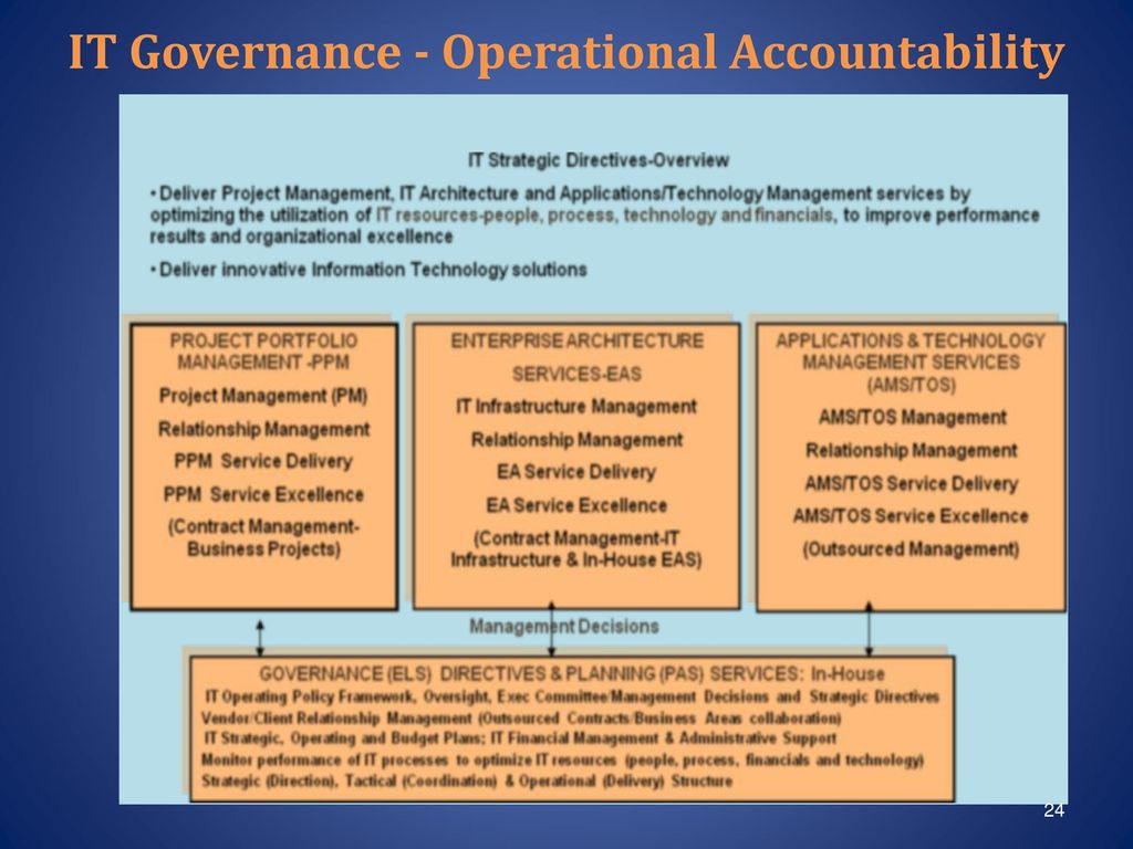 governance and accountability The aboriginal governance and accountability framework is a new way of  working for aboriginal communities and the department, towards self- determination.