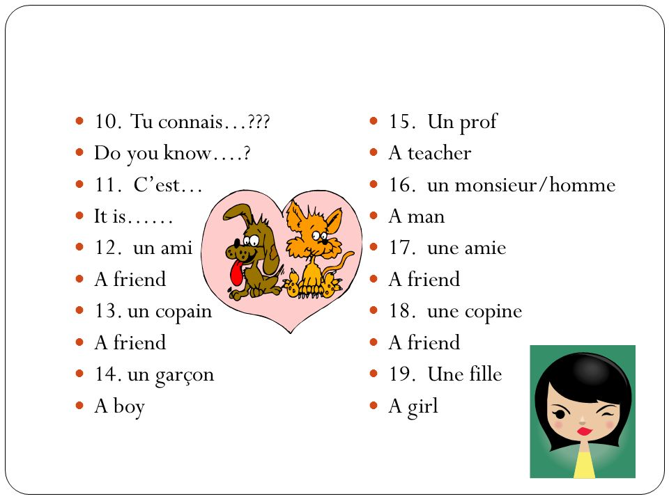 10. Tu connais… Do you know…. 11. C'est… It is…… 12. un ami. A friend. 13. un copain. 14. un garçon.