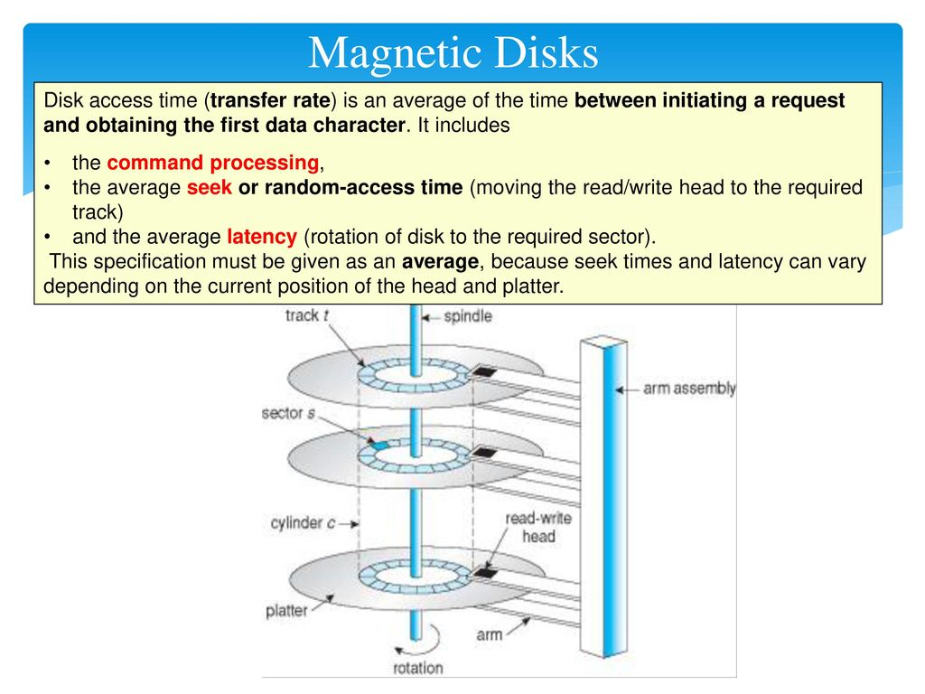Computer System Structures Storage Ppt Video Online Download