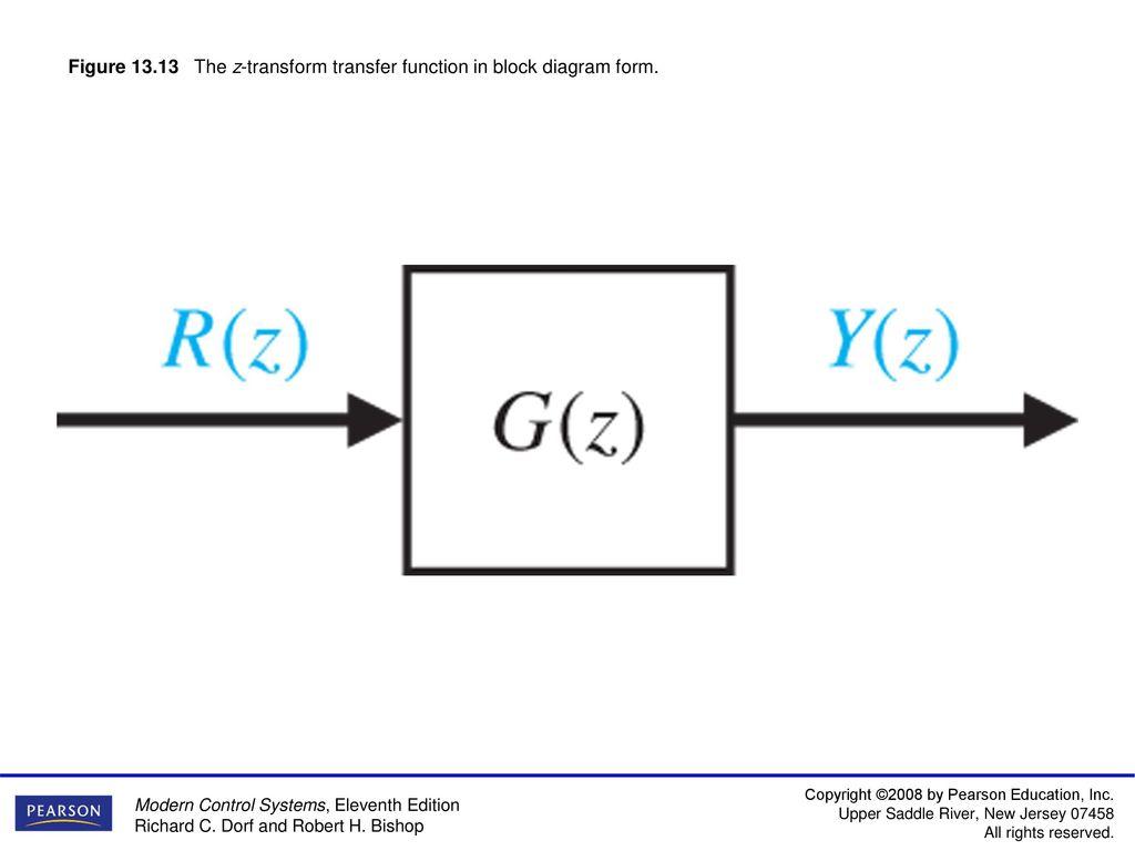 15 Figure 13.13 The z-transform transfer function in block diagram ...