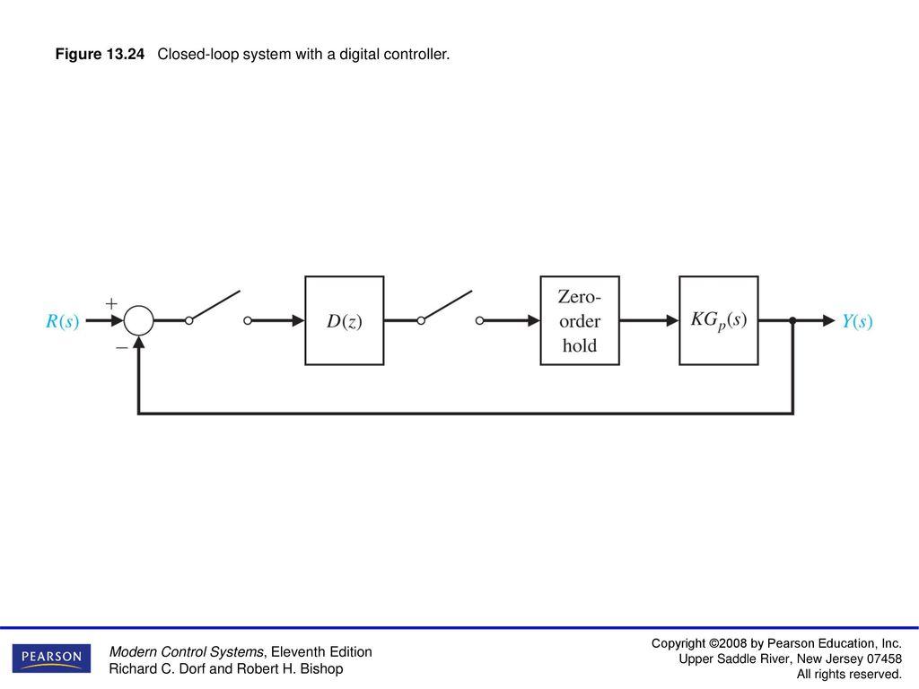 Wunderbar Auto Infotainment System Blockdiagramm Ideen - Schaltplan ...