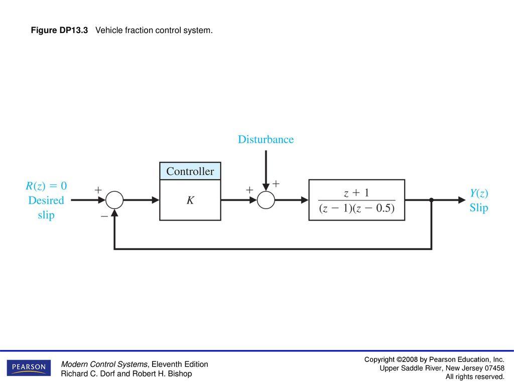 Gemütlich Digital Control System Blockdiagramm Fotos - Der ...