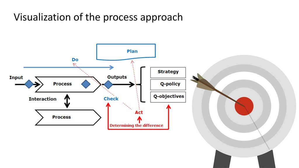 subject management system Change management is the process responsible for managing all changes to the   are subject to the change management process and policies.