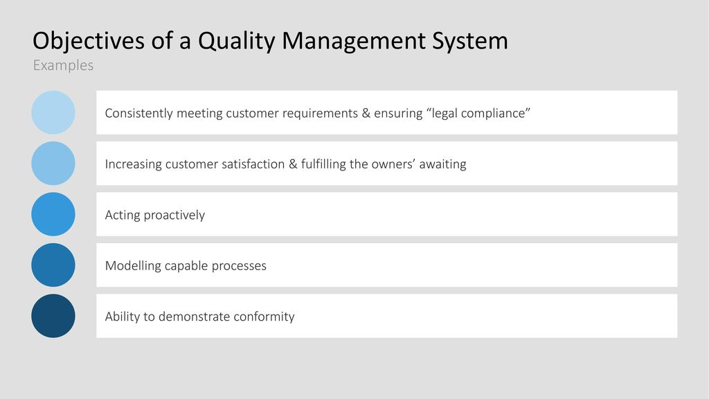 Iso 9001 2015 Subject Quality Management System Ppt