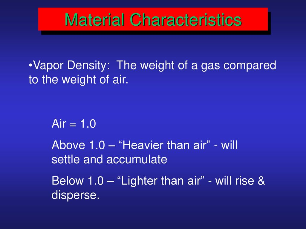 material lighter than air