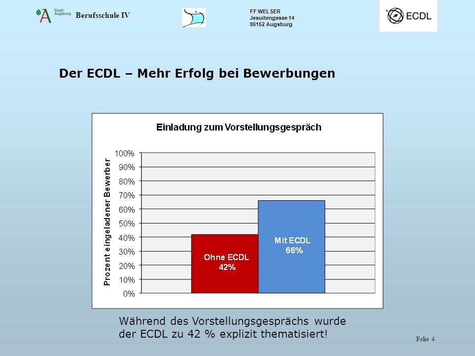Der ECDL – Mehr Erfolg bei Bewerbungen