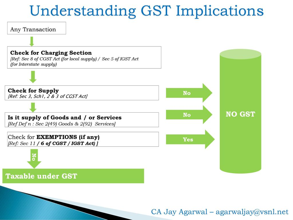 section 51 gst