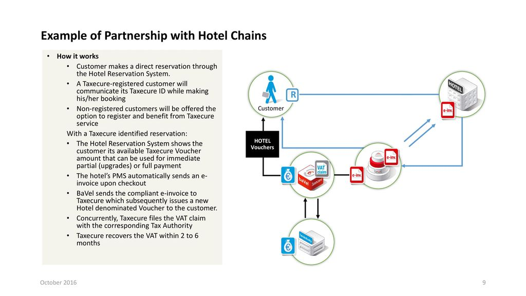 Fueling sales and driving customer loyalty by leveraging vat refund example of partnership with hotel chains altavistaventures Choice Image