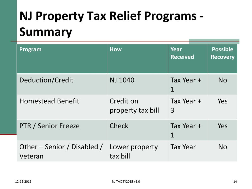 Property Tax Rebates Amp Recoveries Ptr Amp Homestead Benefit
