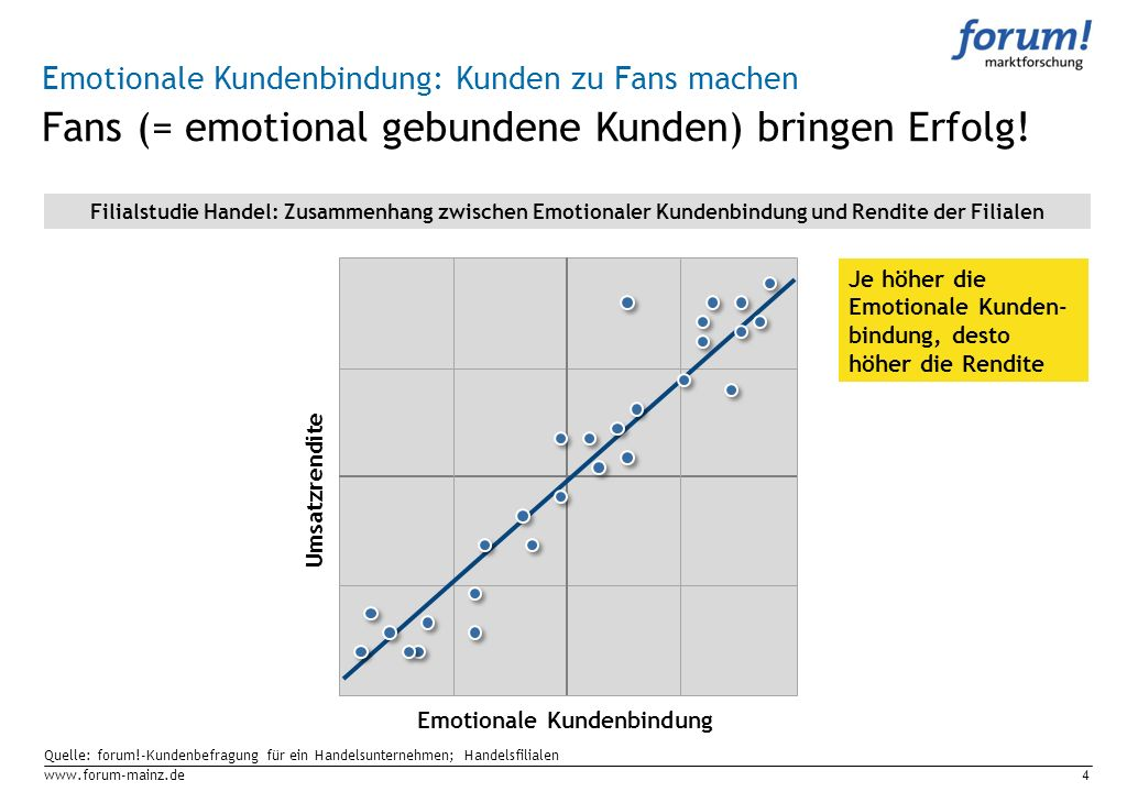 Emotionale Kundenbindung