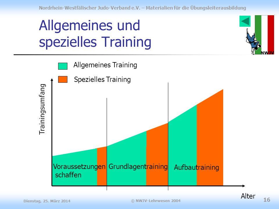 Allgemeines und spezielles Training